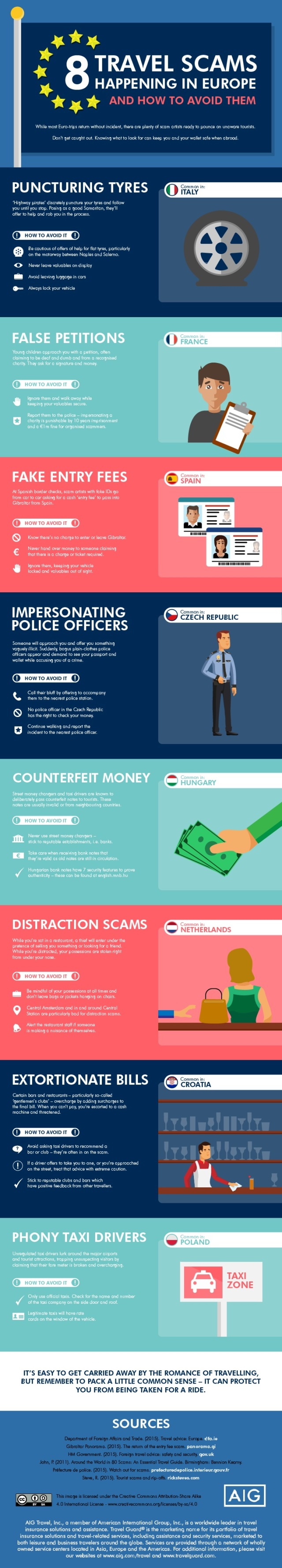 8 Travel Scams Happening in Europe